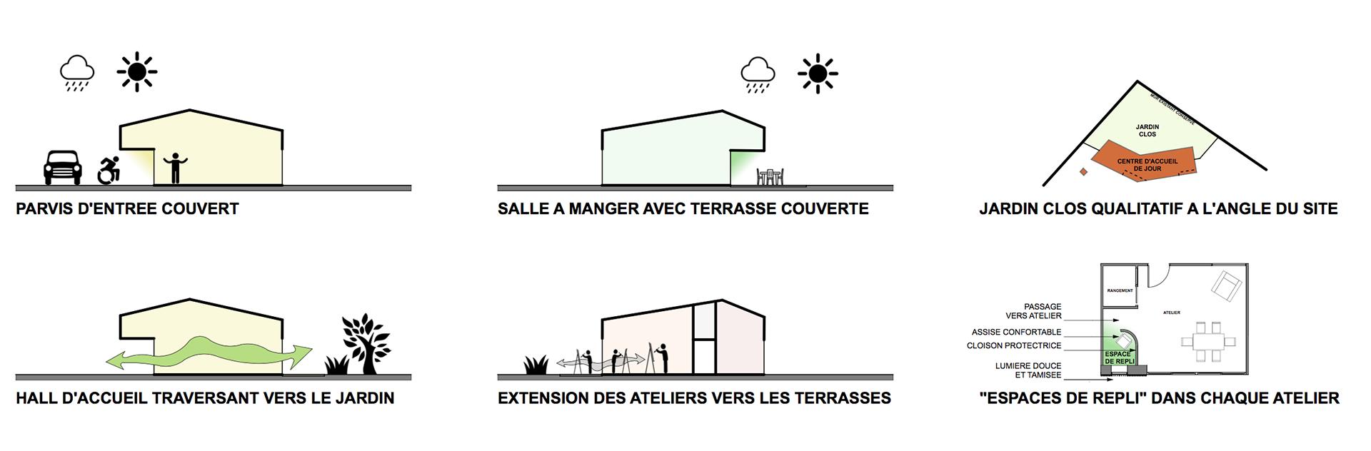 K&+ AEDE Nanteuil